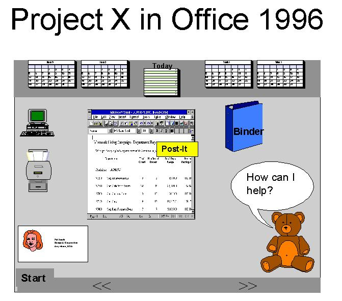 """Single screen of Project X in Office 1996. Shows a calemdar and task view along the top, file binders, a document with post it notes, and a small stuffed teddy bear as an assistant saying """"How can I help you"""""""