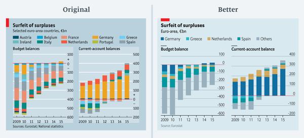 Mistakes, We've Drawn a Few – The Economist