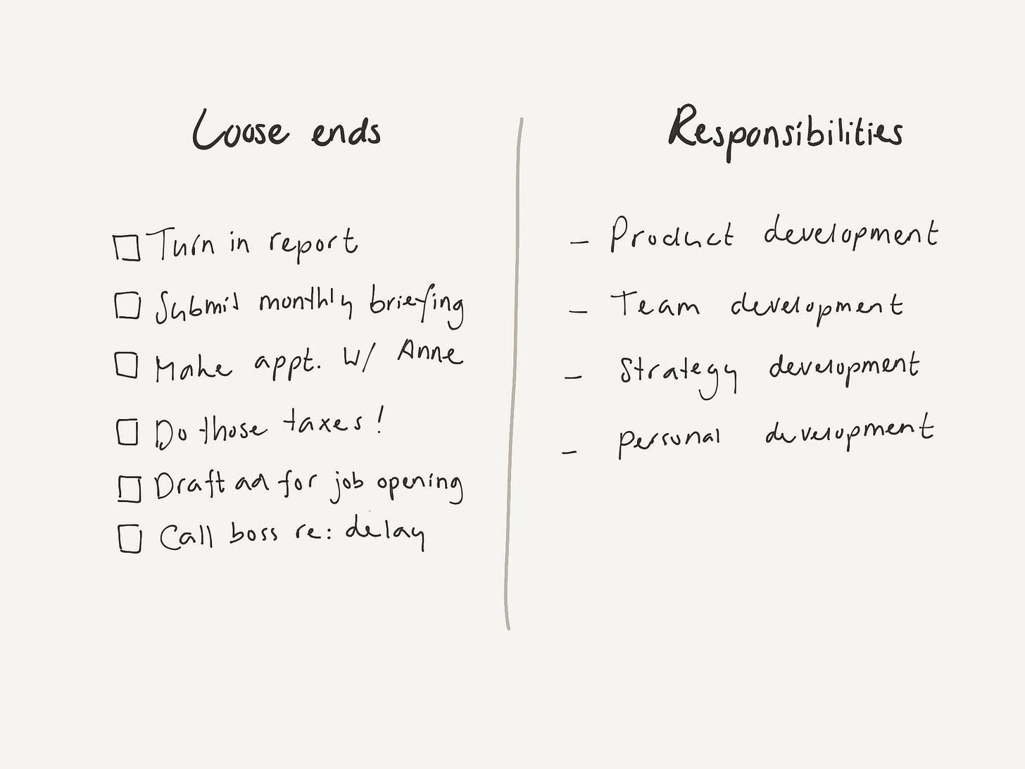 Urgent tasks on the left (sorry for making you think about taxes!), responsibilities on the right. Turns out it doesn't look that bad.