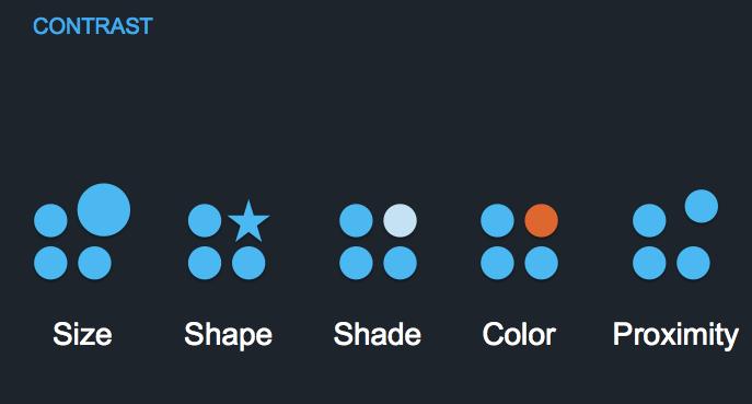 Using Contrast In Presentation Slide Design