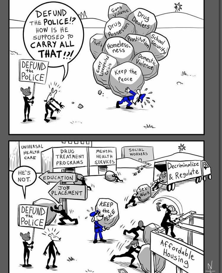Neal Skorpen cartoon on defunding the police : politicalcartoons