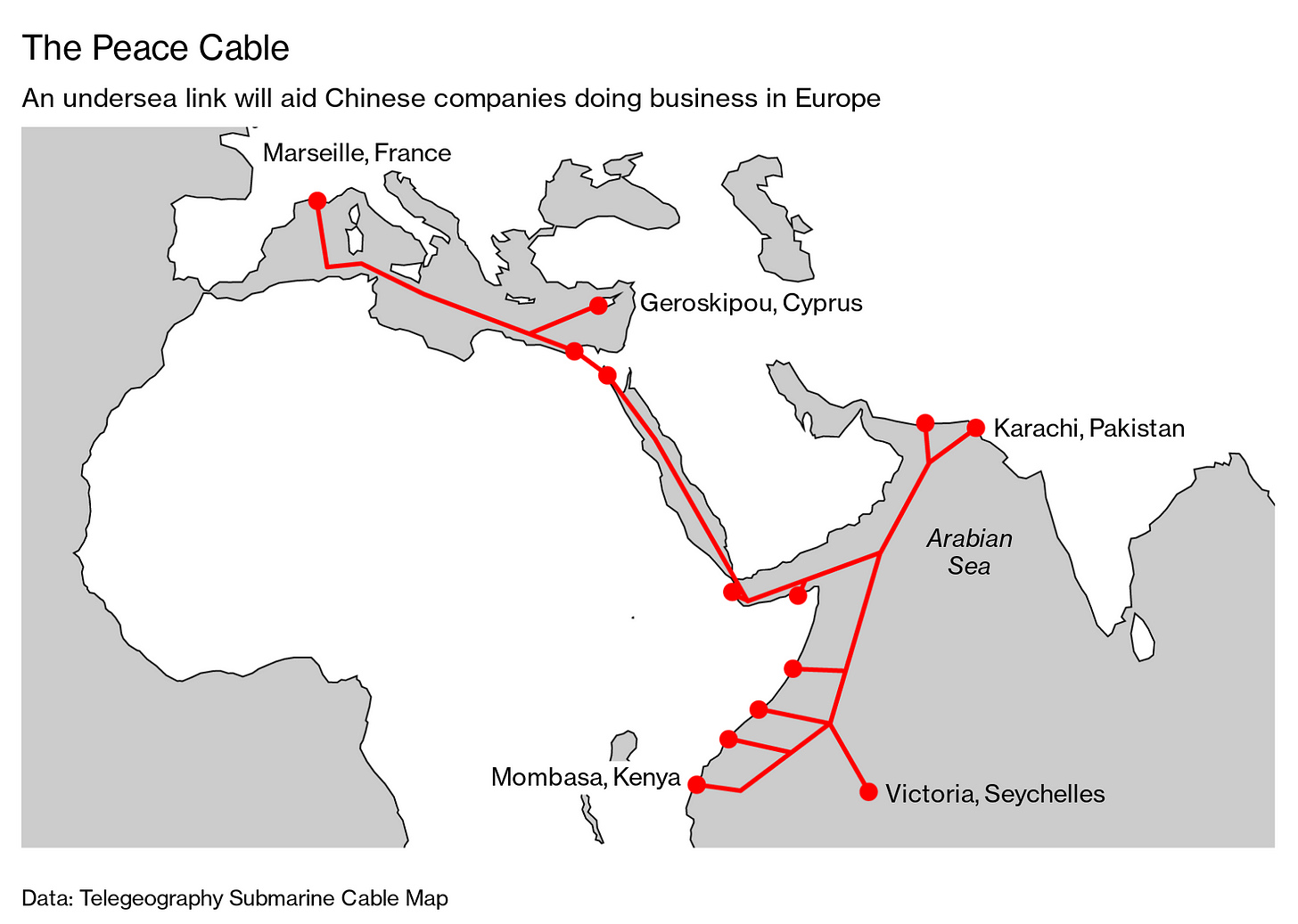 China's 'Peace Cable' in Europe Raises Tensions With the U.S. - Bloomberg