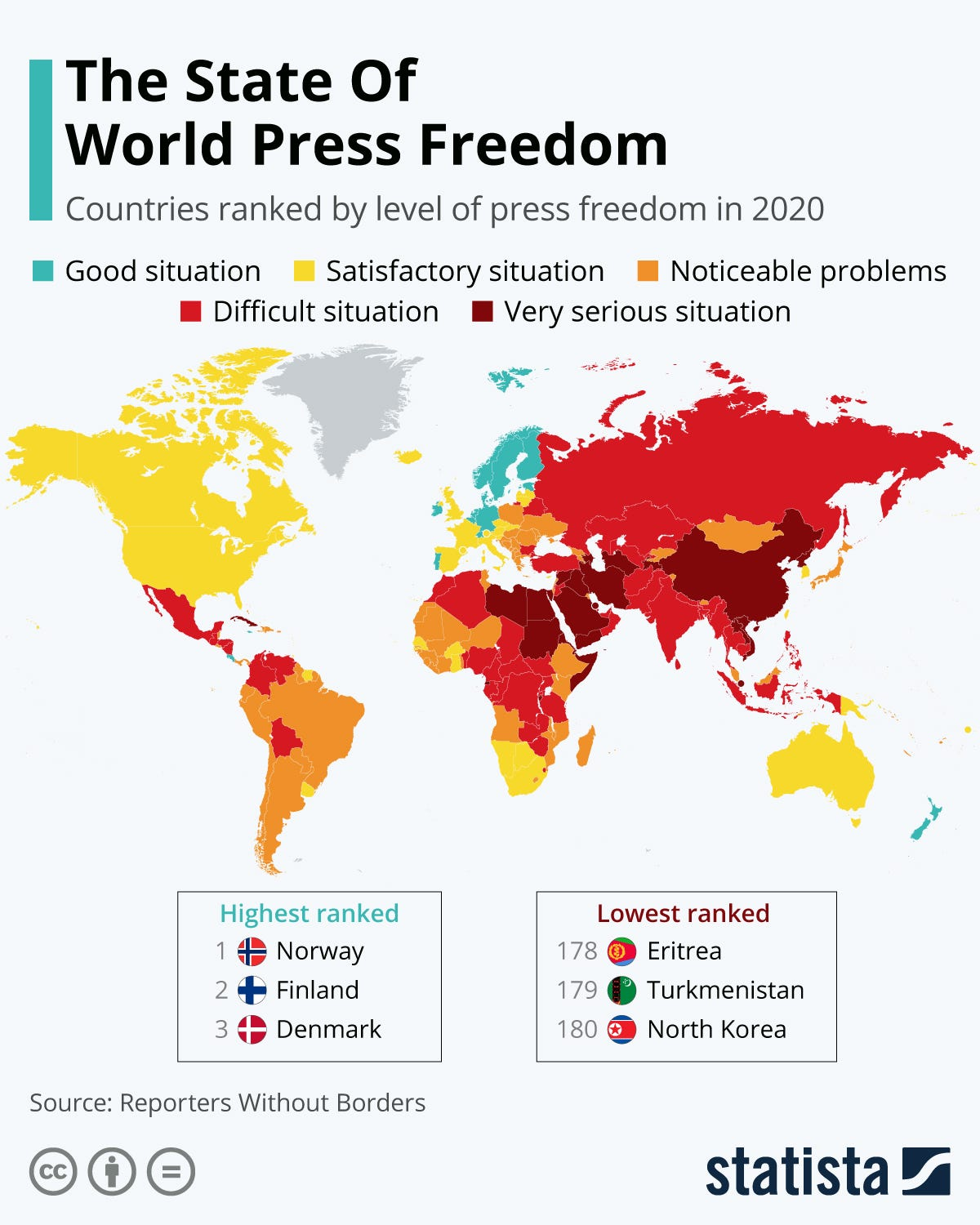 Infographic: The State Of World Press Freedom | Statista