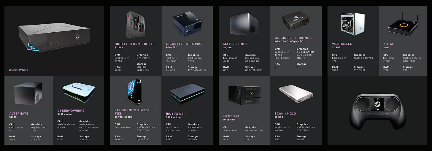 Valve Unveils a Diverse Army of Steam Machines at CES 2014 - High-End $6000  To $500 Variants Detailed