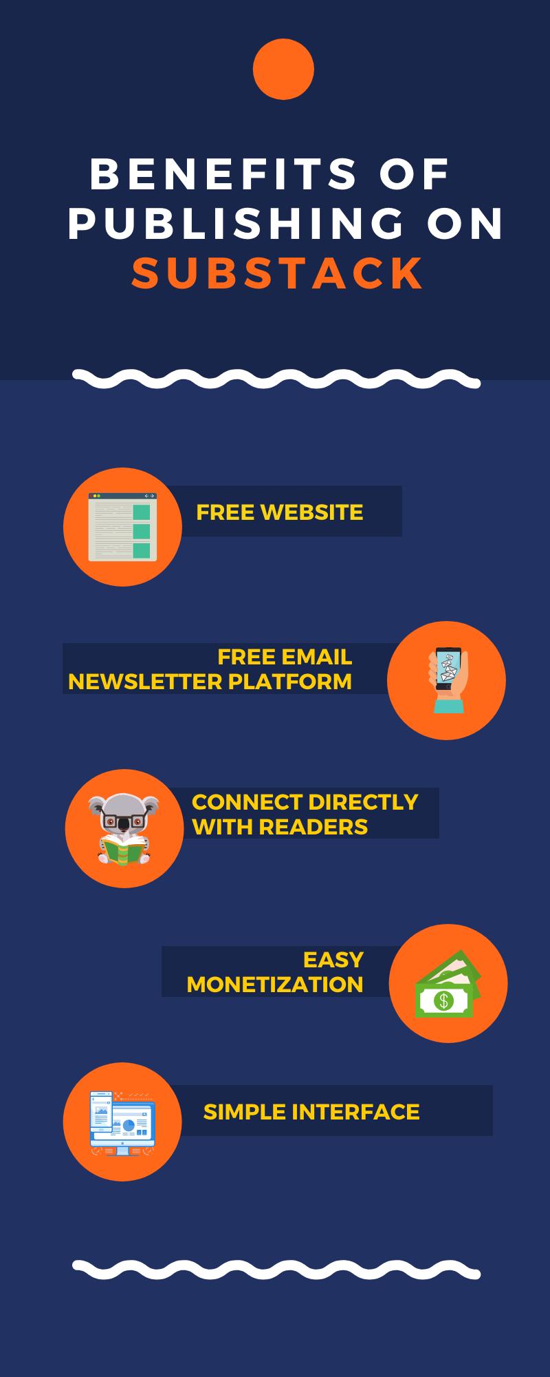 substack newsletters, substack pricing, best substack newsletters, substack vs mailchimp, what is substack, substack wiki