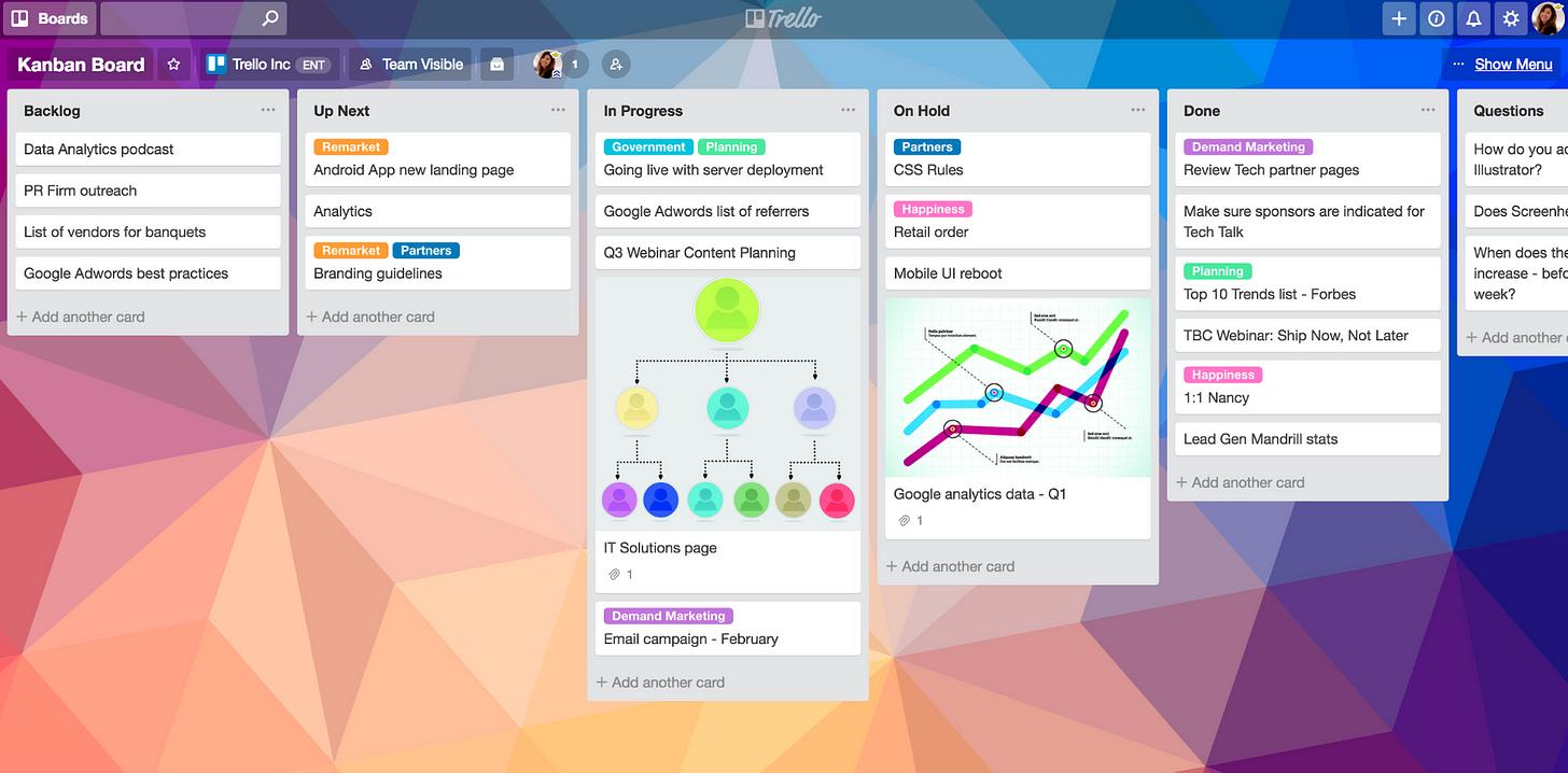 What is a Kanban Board? | Atlassian