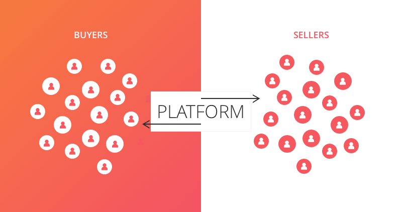 How to Create a Successful Two-Sided Marketplace | Dinarys