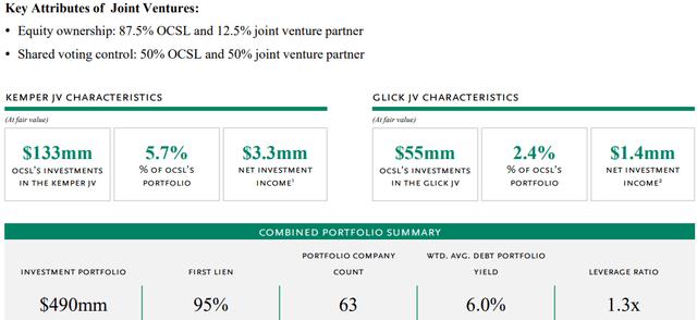 Oaktree Specialty Lending Joint Ventures