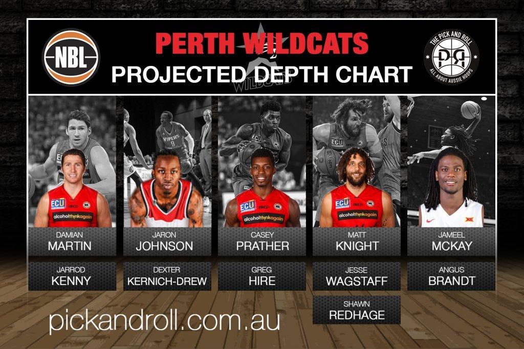 Perth_Depth_Chart
