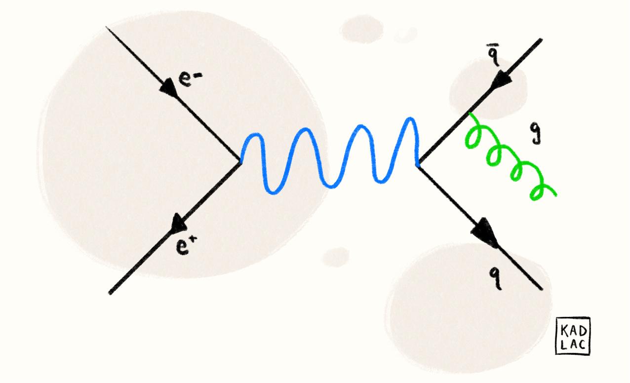 A Feynman Diagram