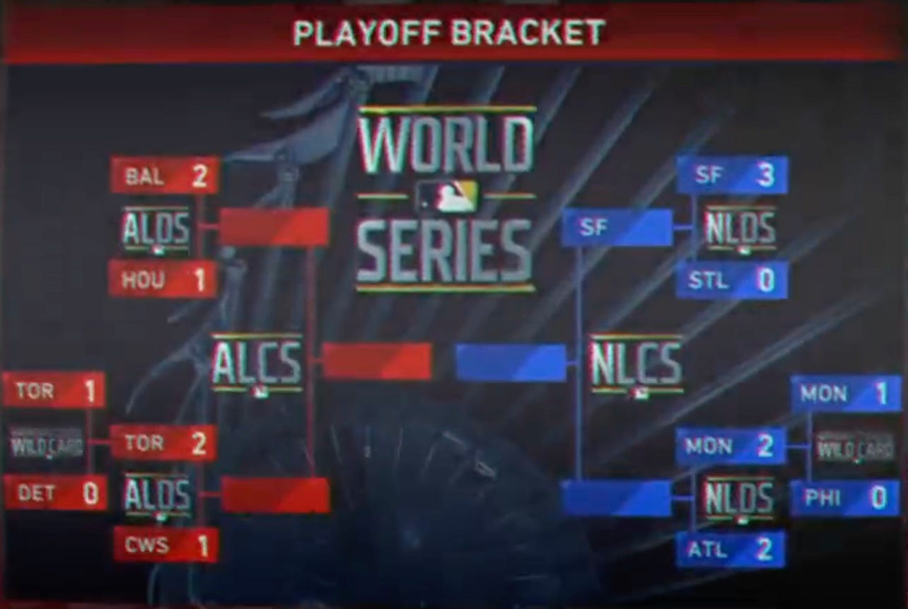 A playoff bracket. BAL leads HOU 2-1, TOR lead CWS 2-1, MON and ATL tied 2-2, SF Beat STL 3-0