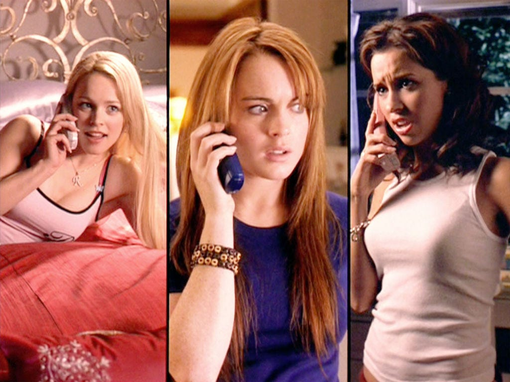 Gretchen Wieners And Regina George : Polls & surveys · 10 years ago.