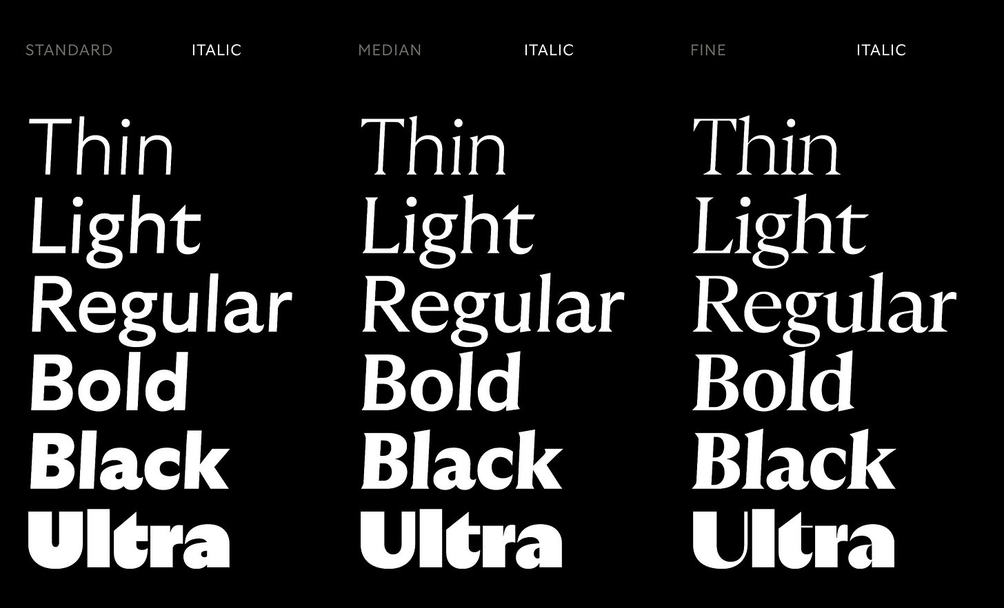 GT Ultra Typeface