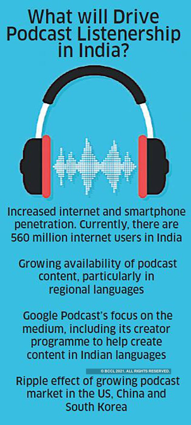 Is podcast the latest trend amongst millennials in India? - The Economic  Times