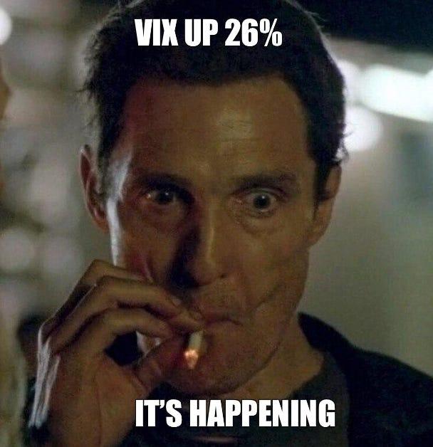 Implied volatility VIX meme Aconomics