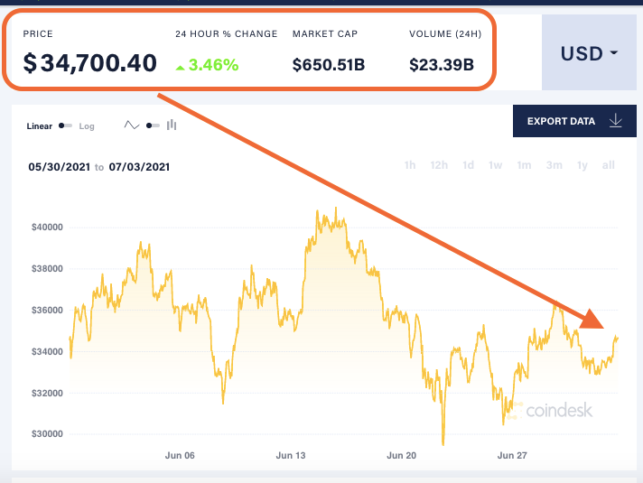 https://www.coindesk.com/price/bitcoin