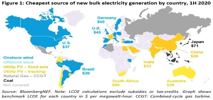 map of cheapest source of electricity, 1H