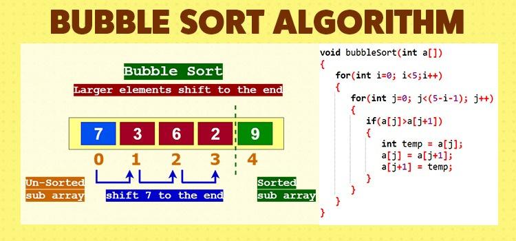 Image result for sorting algorithms