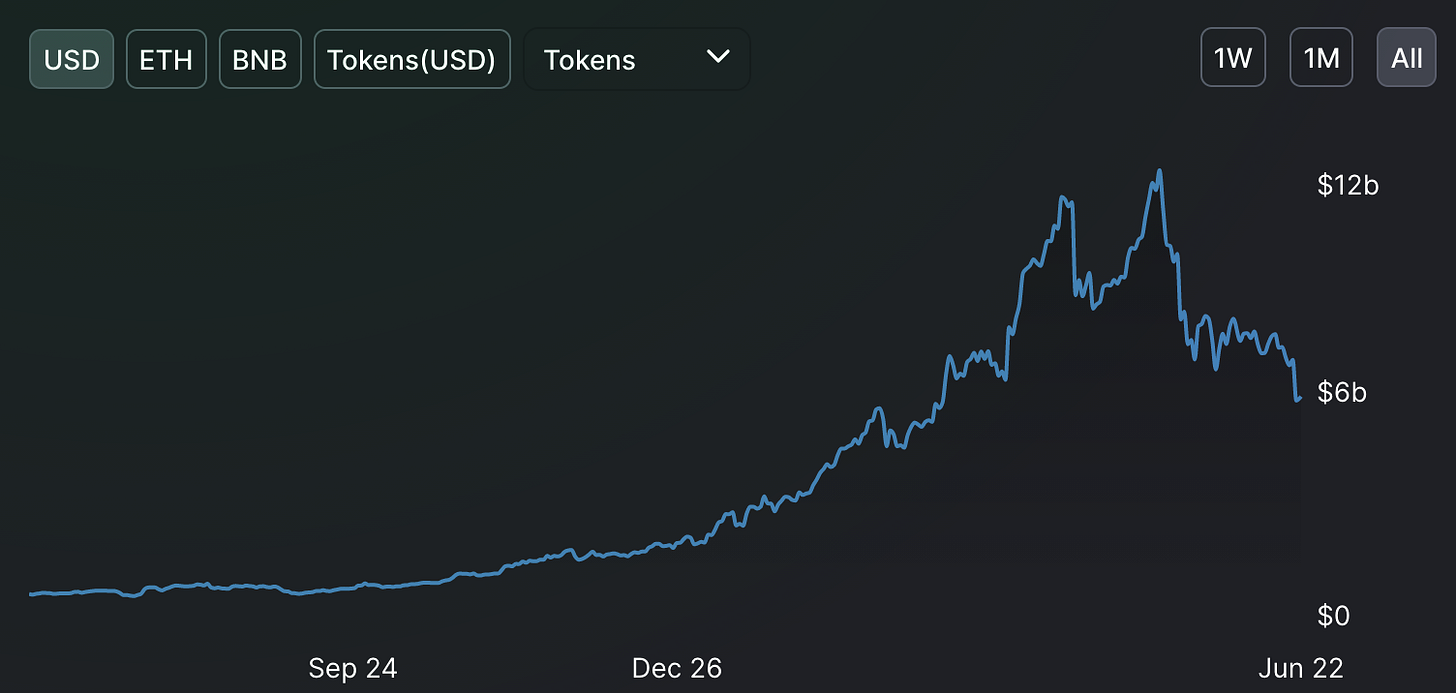 Chart  Description automatically generated with medium confidence