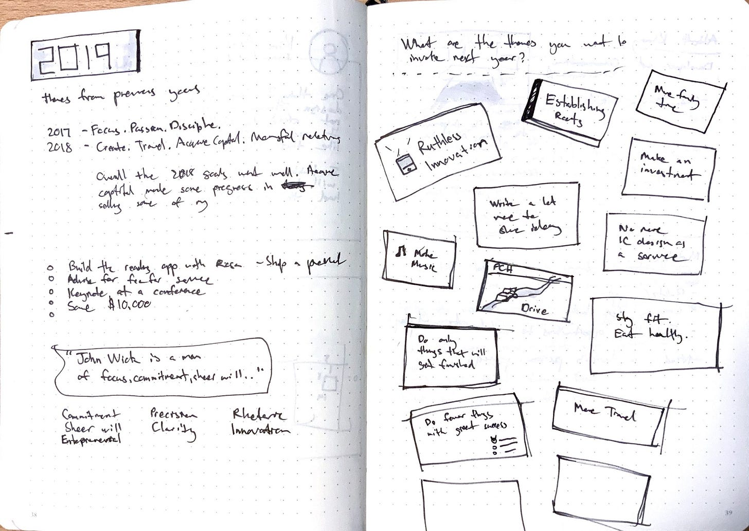 Two pages in notebook