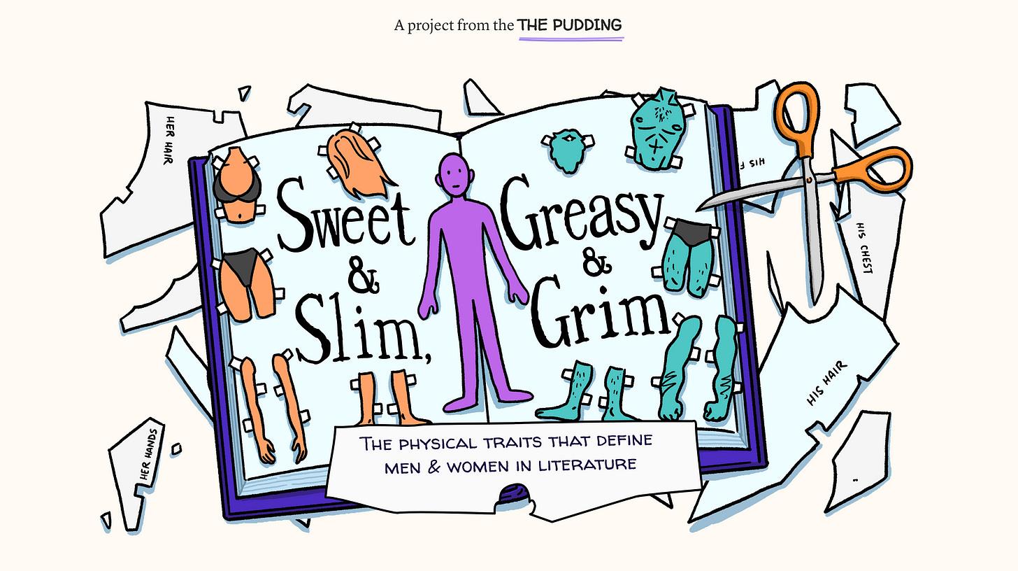 print do cabeçalho da pesquisa: o desenho de um livro com várias partes desmembradas do corpo humano, com uma figura de gênero neutro no centro. Ao redor o texto: Sweet & Slim, Greasy & Grim: The Physicila traits that define men & women in literature