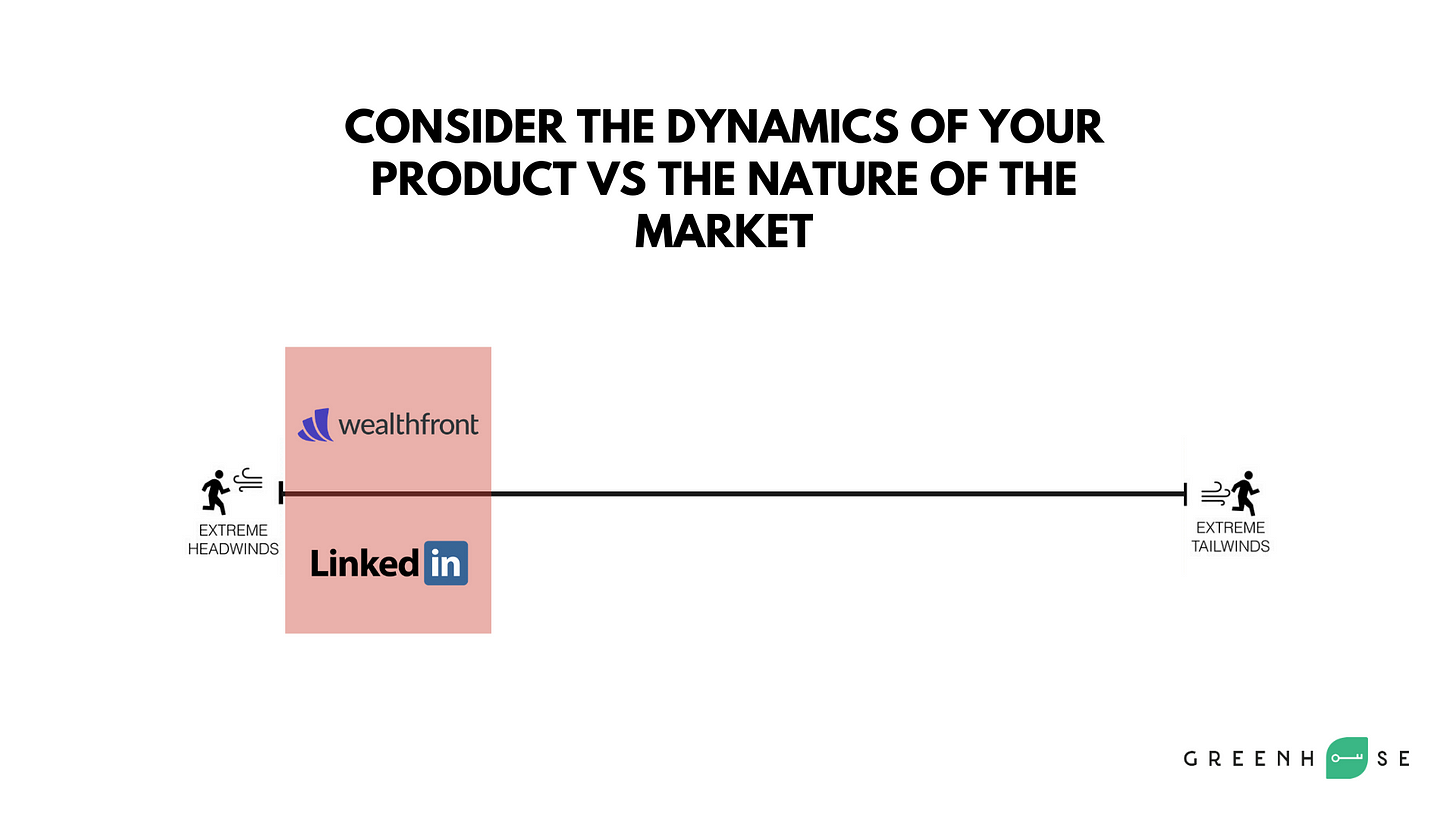 Extreme headwind: Dynamic of your product vs nature of the market