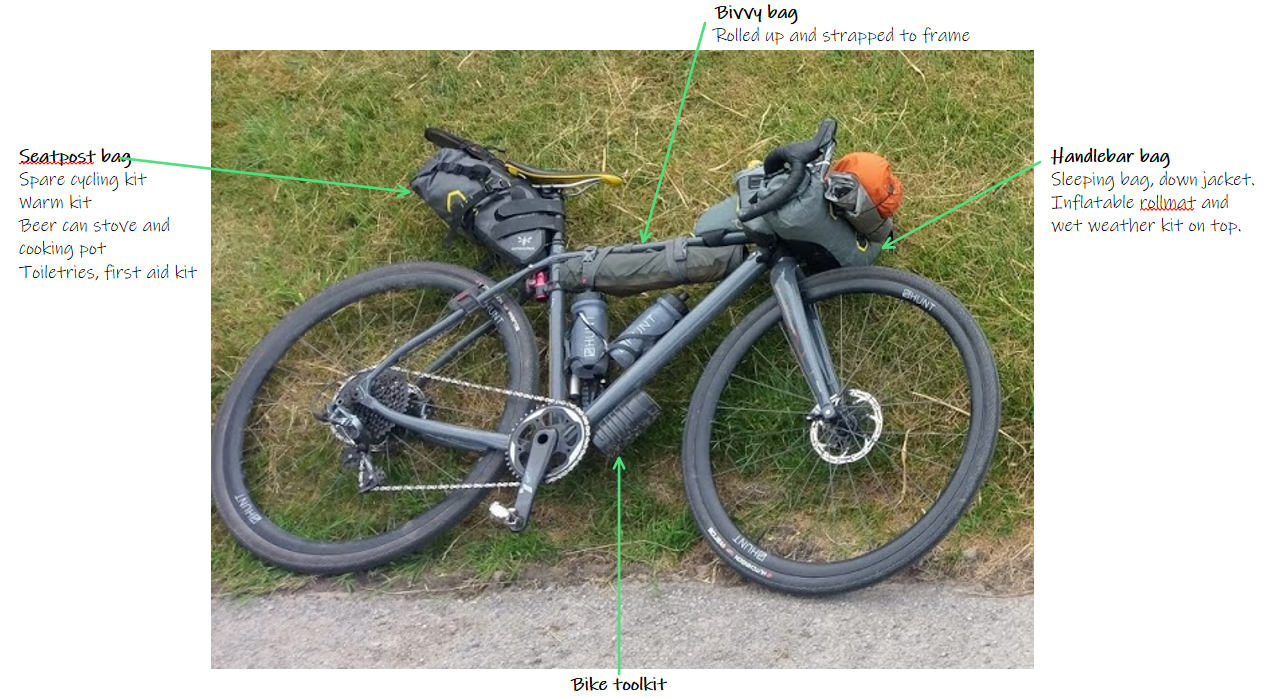A picture containing text, grass, outdoor, bicycle  Description automatically generated