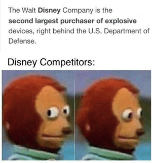 aconomics disney meme