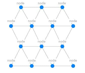 The Fundamental Concepts ofBluetooth Mesh Networking Part ...