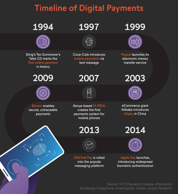 """Urs Bolt 