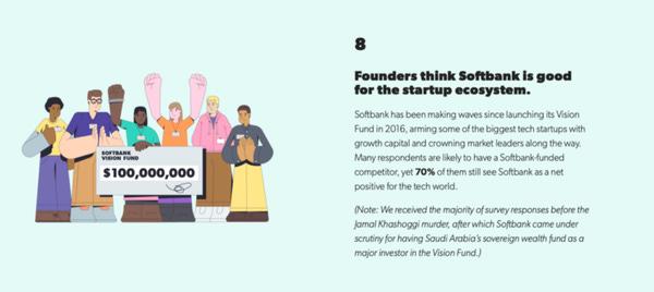 http://stateofstartups.firstround.com/2018/#future-center-of-tech