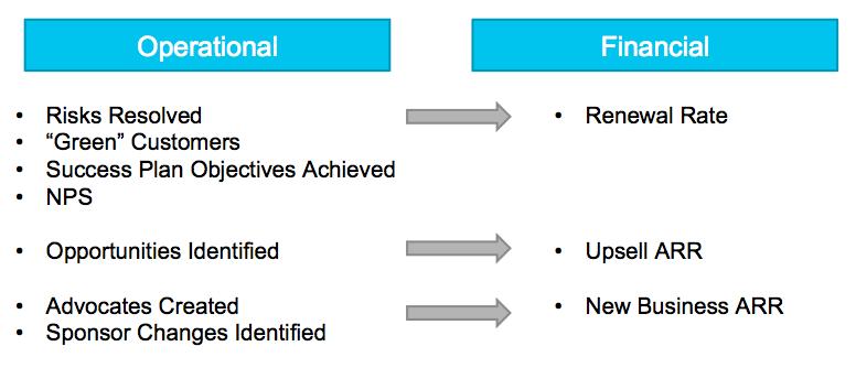 operational-metrics