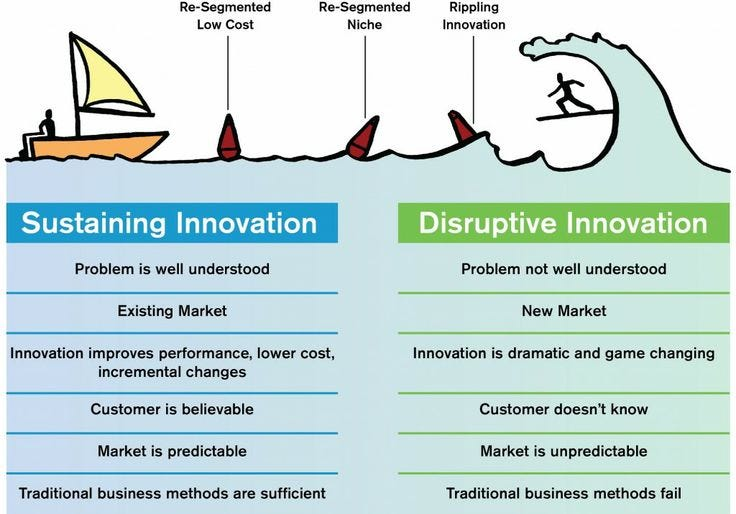 Disruptive Innovation In Healthcare   hcldr