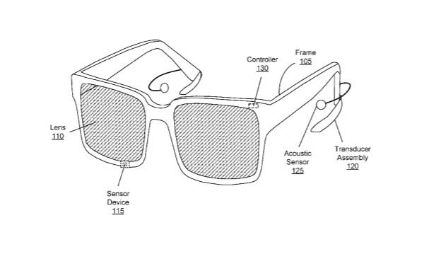 Facebook AR glasses graphic