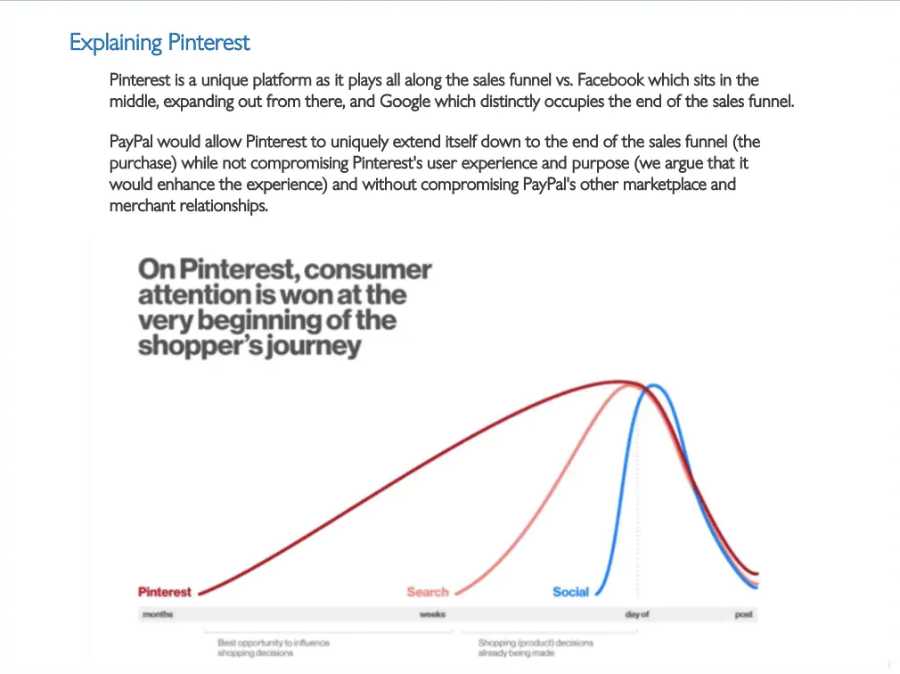Consumer register preferences at the start of the shopping journey