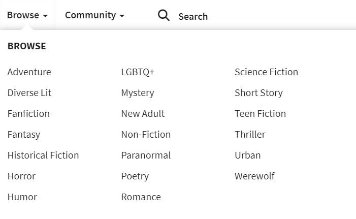 A list of Wattpad's categories of content