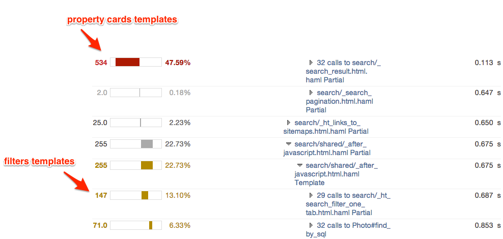 2014-09-10-search-page-performance-backend_details