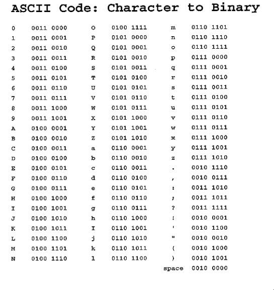 Binary sensual (astral) code   Conversations between god and demon