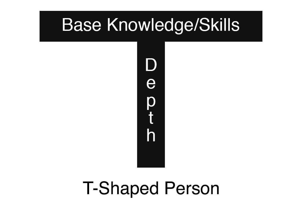 t-shaped-person-illustration