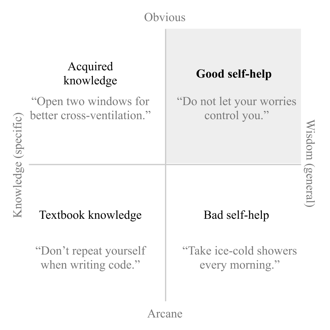 Identifying good self-help