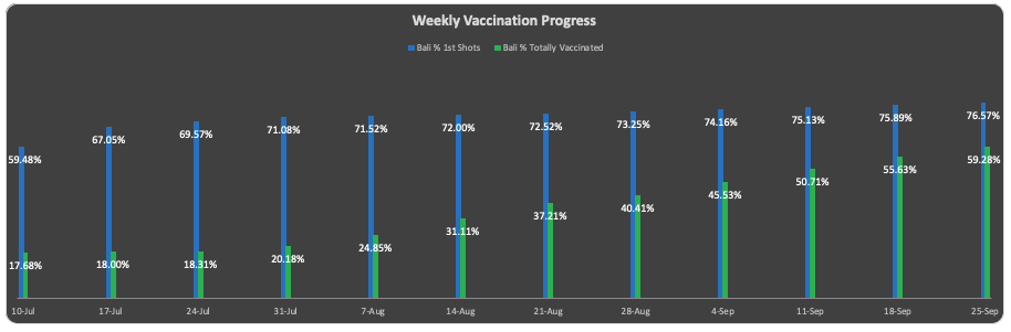 weekly-vaccination-progress.png