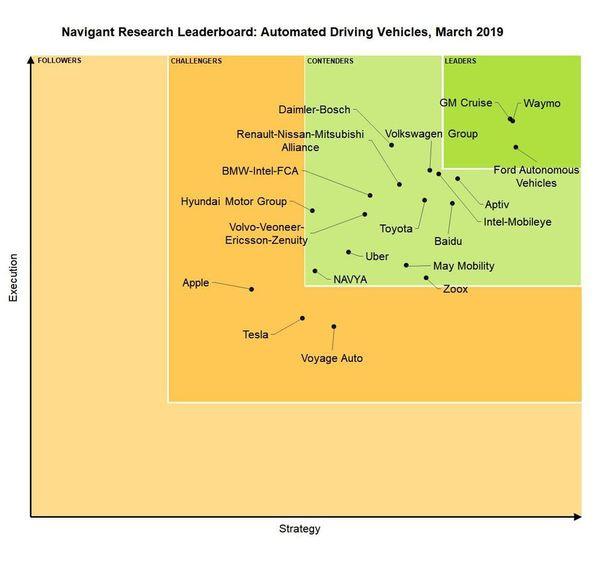 Navigate Research (March 2019).