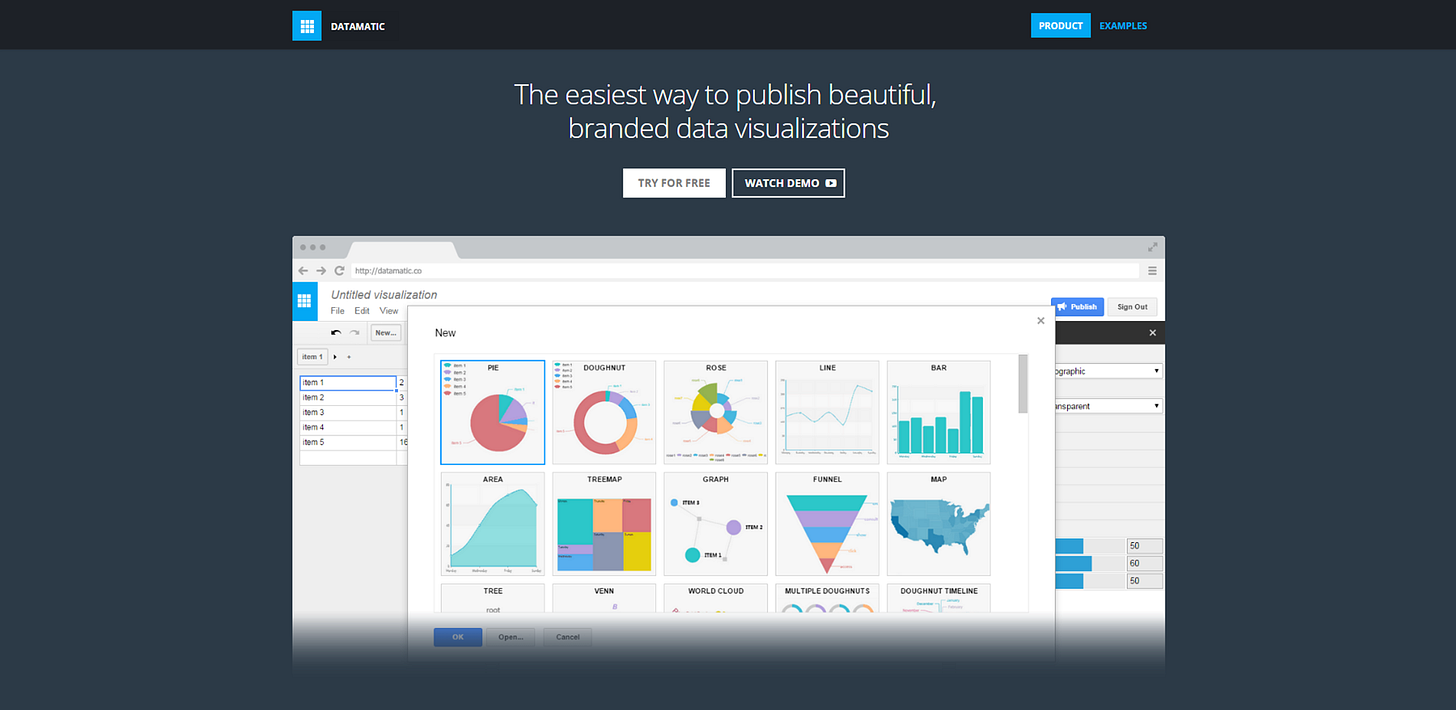 The easiest way to publish beautiful, branded data visualizations.