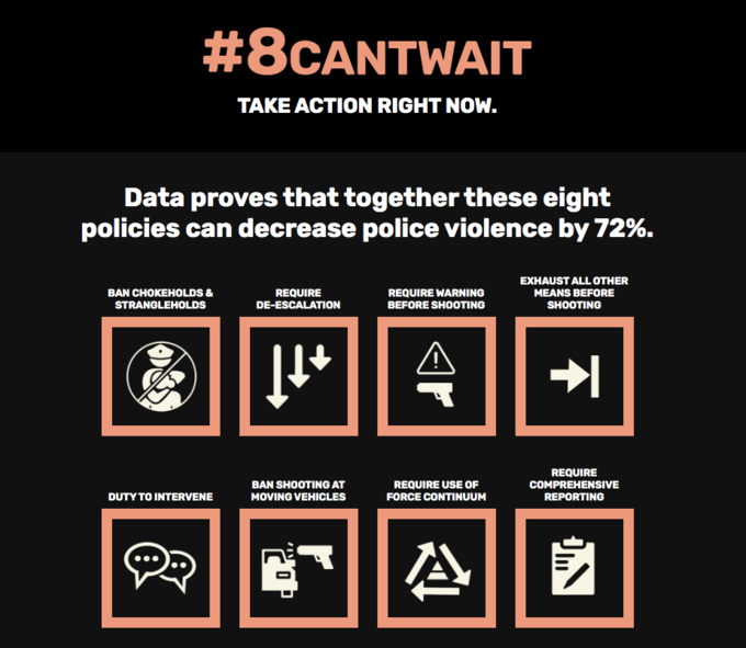 #8CANTWAIT TAKE ACTION RIGHT NOW. Data proves that together these eight policies can decrease police violence by 72%. EXHAUST ALL OTHER BAN CHOKEHOLDS & STRANGLEHOLDS REQUIRE WARNING BEFORE SHOOTING REQUIRE MEANS BEFORE DE-ESCALATION SHOOTING BAN SHOOTING AT MOVING VEHICLES REQUIRE COMPREHENSIVE REPORTING REQUIRE USE OF DUTY TO INTERVENE FORCE CONTINUUM A ar Text Font