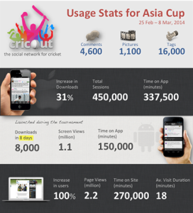 CricOut Infographic