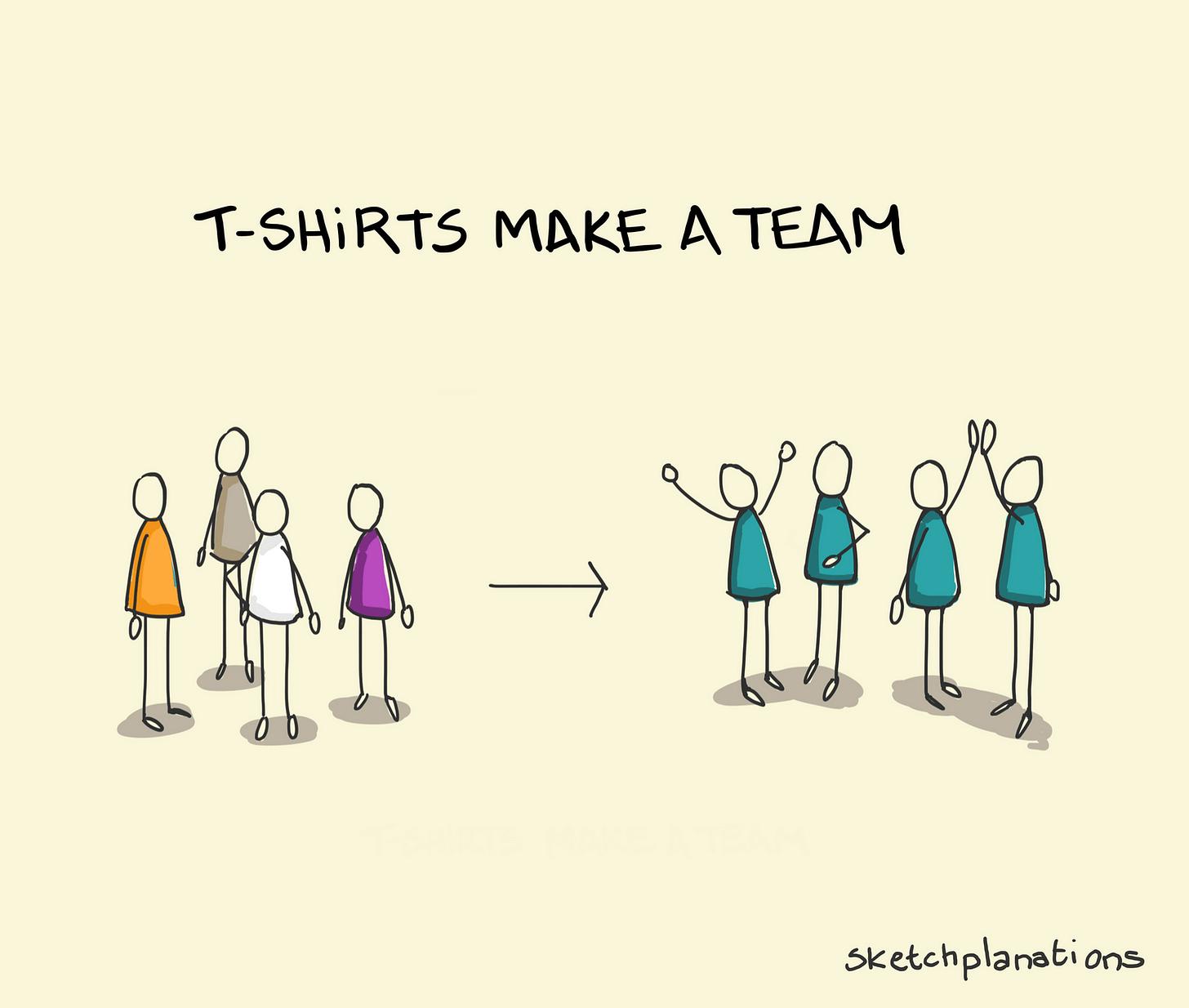 T-shirts make a team - Sketchplanations