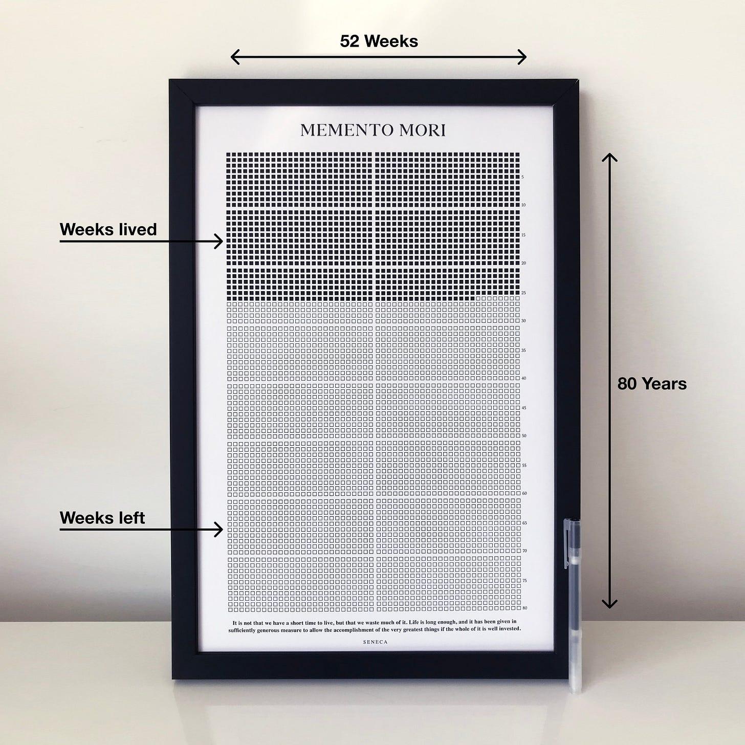 Stoic Reflections   The Original Memento Mori Life Calendar (Framed)