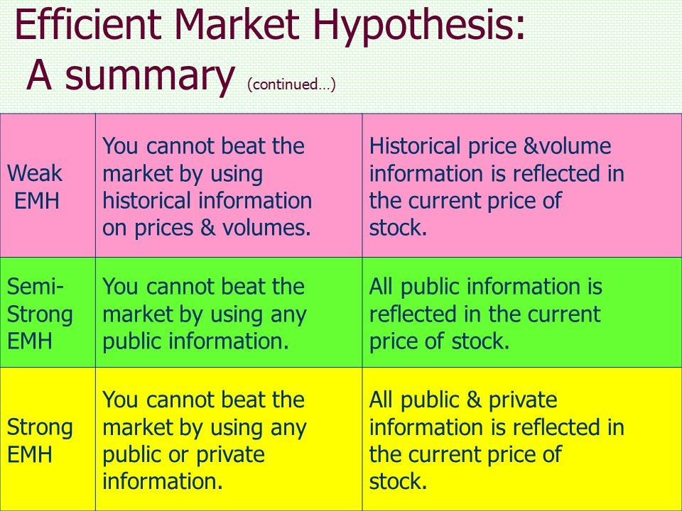 I wish … I could understand how monkeys can pick up stocks in an efficient  market!!! - ppt download
