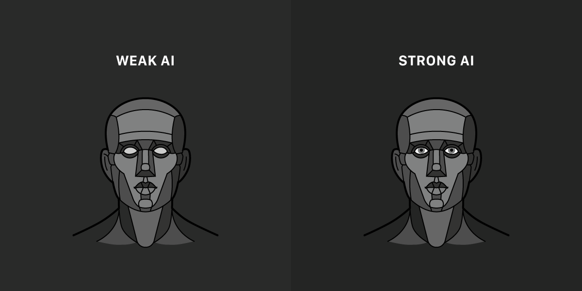 Weak vs. Strong AI.png