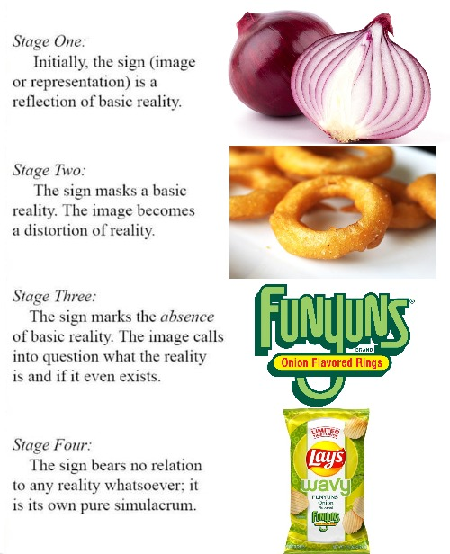 """Four panels each with text and an image. Starting at the top, the first panel reads: """"Stage One: Initially the sign (image or representation) is a reflection of basic reality."""" The picture is an onion. Then """"Stage two: The sign masks a basic reality. The image becomes a distortion of reality."""" This picture is fried onion rings. """"Stage three:"""" reads the next panel, """"The sign marks the absence of basic reality. The image calls into question what the reality is, and if it even exists."""" The picture here is of a Funyuns """"Onion Flavored Rings"""" snack logo. And finally, """"Stage four: The sign bears no relation to any reality whatsoever; it is its own pure simulacrum."""" And here we have a bag of Lay's Wavy Funyun flavored potato chips."""